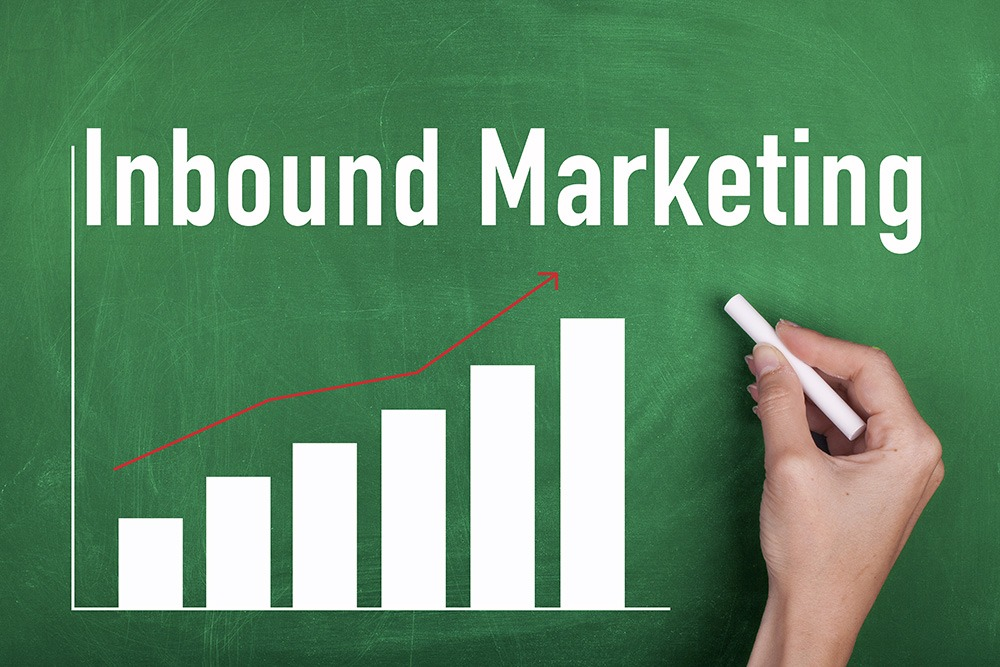 As 4 ações do Inbound Marketing